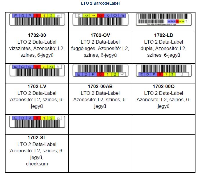 LTO-2-barcode-label