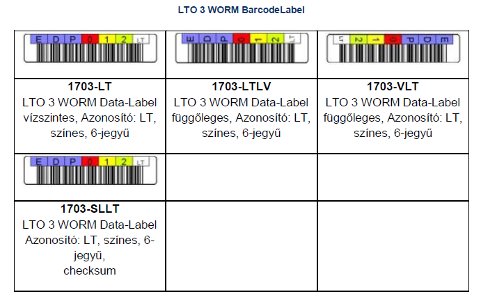 LTO-3-Worm-barcode-label