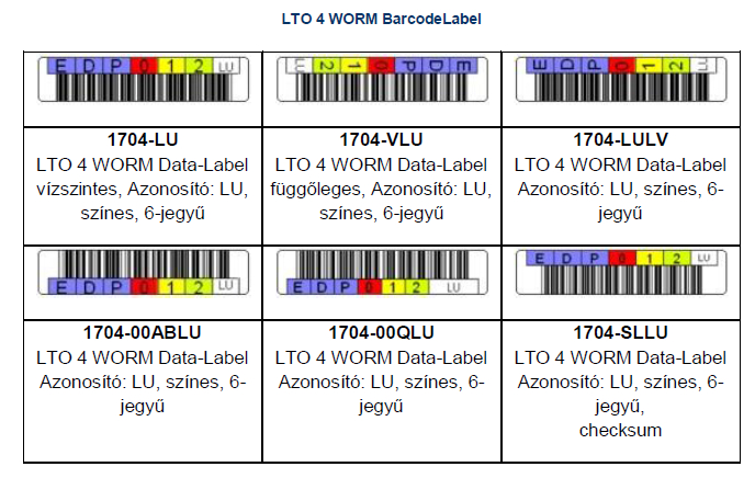 LTO-4-Worm-barcode-label
