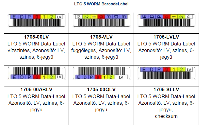LTO-5-Worm-barcode-label